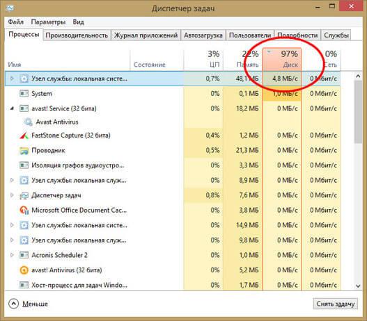 Сильное потребление оперативной памяти в Windows 10